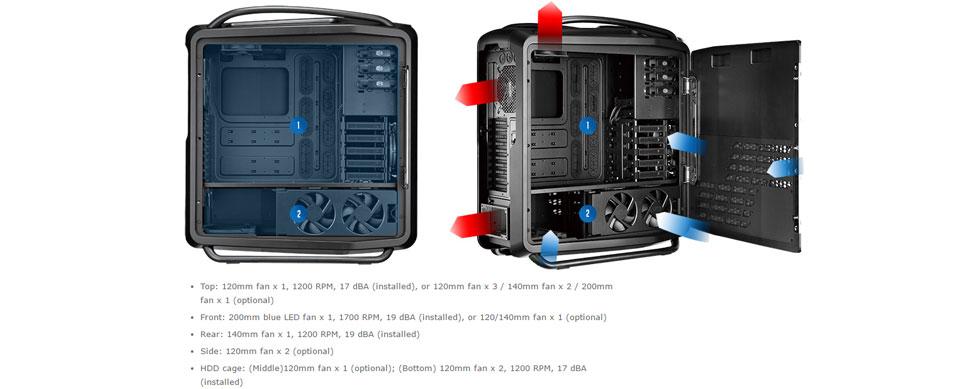 سیستم حرفه ای طراحی رندر W5000