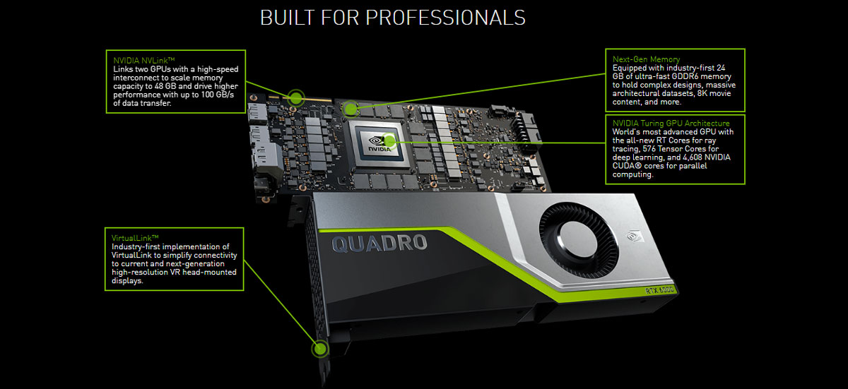 کارت گرافیگ انویدیا کوادرو NVIDIA QUADRO RTX 6000 13