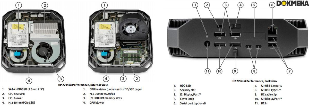 کیس ورک استیشن مینی HP Z2 Mini G3 Performance Core i7-7th Workstation 31
