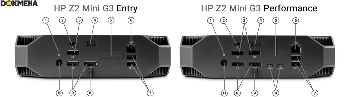 کیس ورک استیشن مینی HP Z2 Mini G3 Performance Core i7-7th Workstation 26