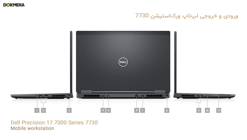 لپتاپ ورکاستیشن دل پرسیشن Dell Precision 17 7000 Series 7730
