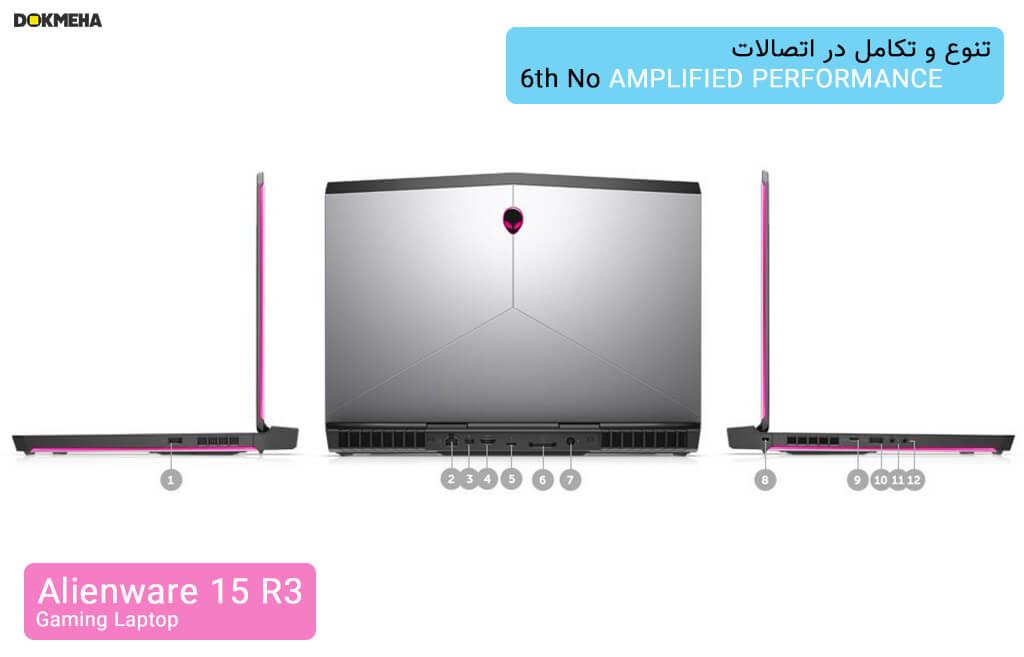 لپ تاپ گیمینگ الین ویر Alienware 15 R3 Gaming laptop