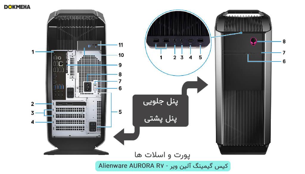 پورت و اسلات های کیس گیمینگ آلین ویر Alienware AURORA R7