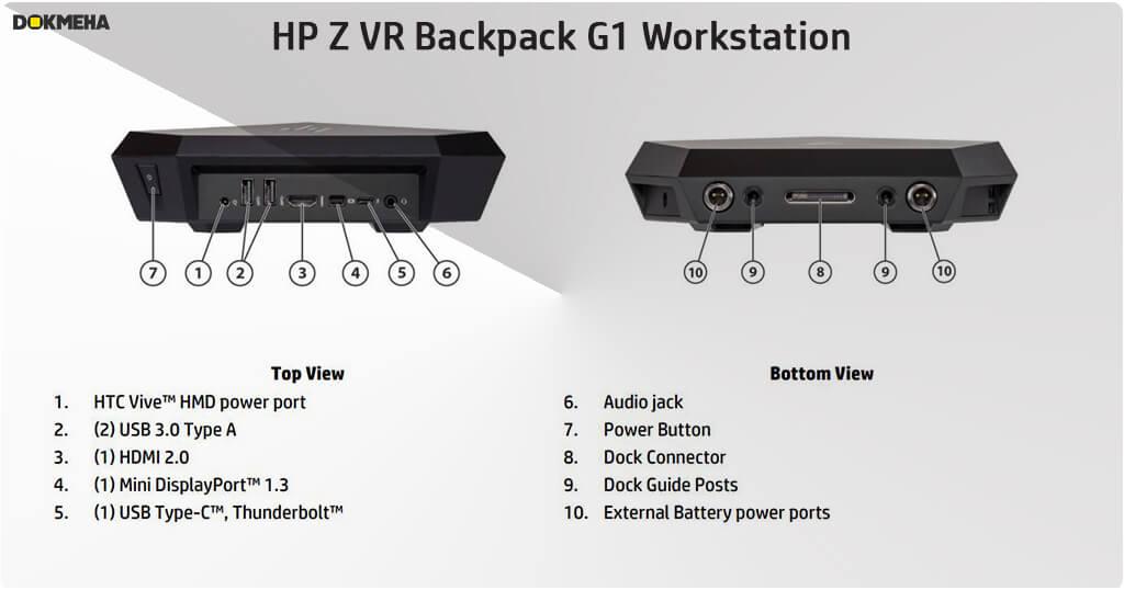 مشخصات کلی HPZ VR Backpack G1 Workstation