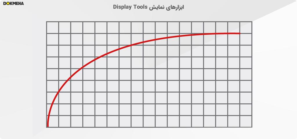 display tools
