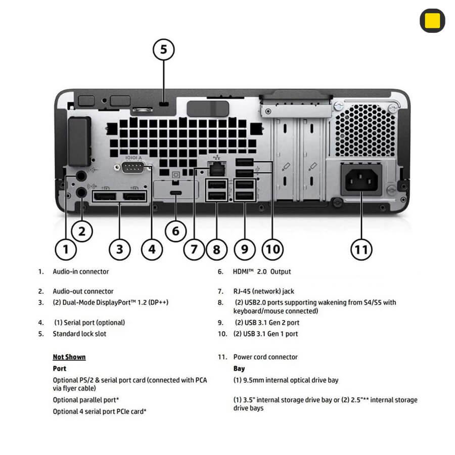 کیس اچ پی پرو دسک HP ProDesk 600 G5 SFF PC نمای پورتهای پشتی